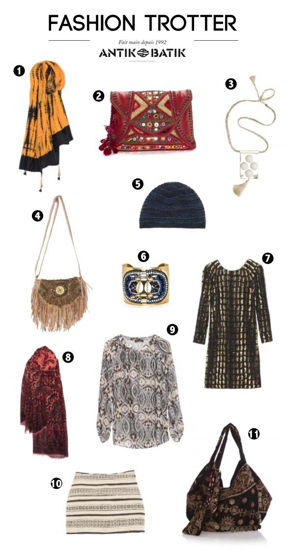 Wish List Antik Batik